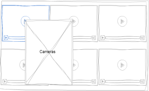 4:3 cameras on 16:9 panel